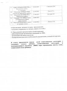Отчёт ЛДП 2015 4