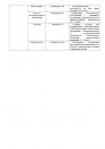 Аннотация образовательных программ-004